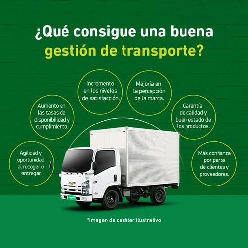 H2-Infográfico-Blogpost-Localiza-Gestión de transporte