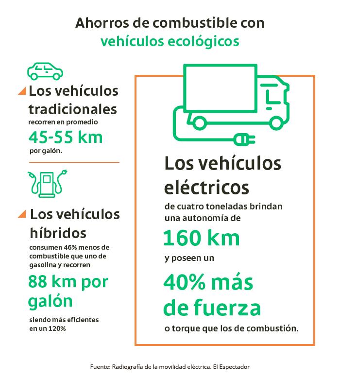 info-vehiculos-electricos-V3