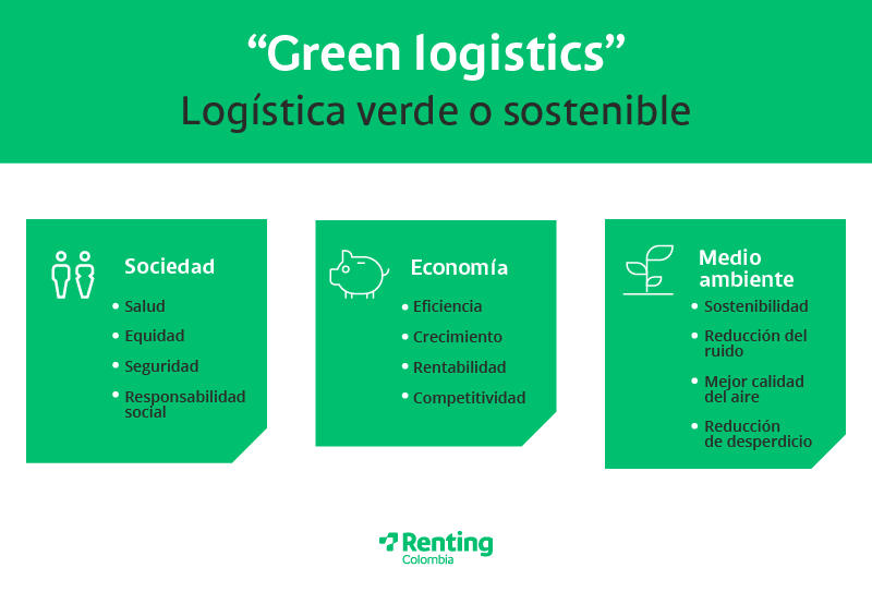 Infografia_Green logistics_V2