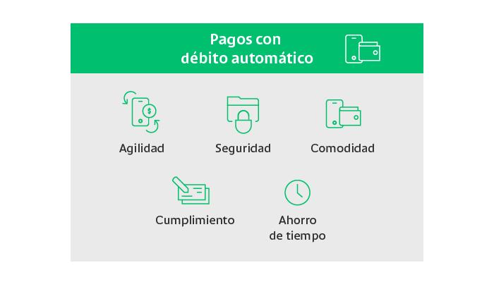 Infográfico-Débito automático