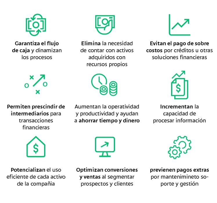 Infográfico-PP-Tendecias-financiera-inversión-01jpg