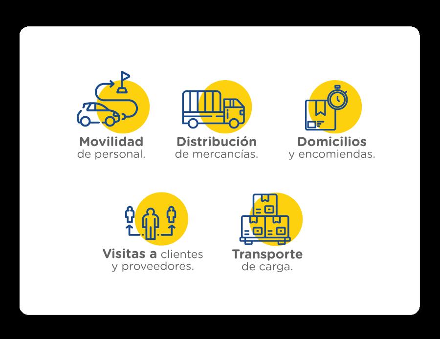 iconos-blogpost-awareness-contingencia-ambiental-renting-electrico