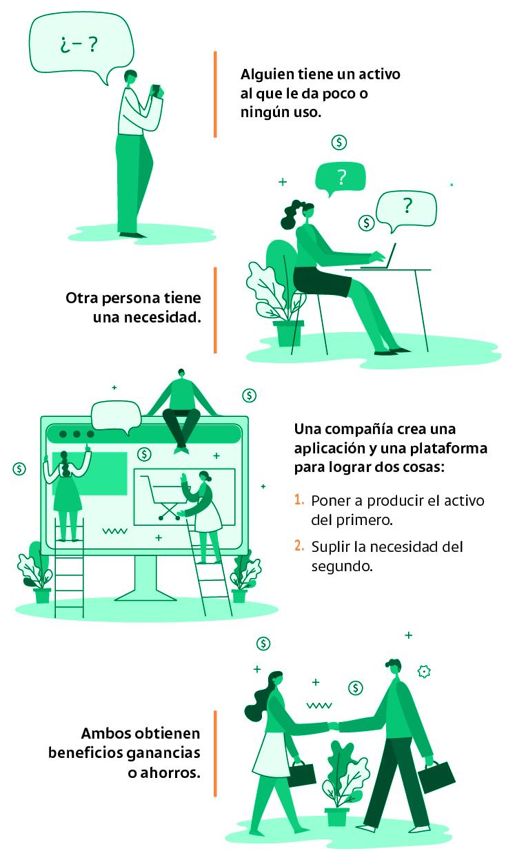 Infográfico-PP-Tendecias-de-inversión-y-consumo-01