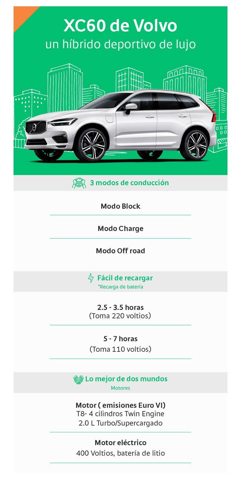 Infografia_VolvoXC60