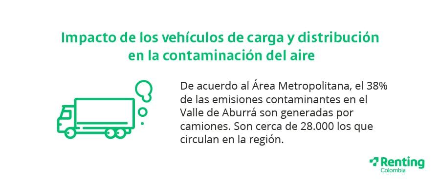 Renting Colombia - contingencia ambiental- Infografía-sep25_01_V3