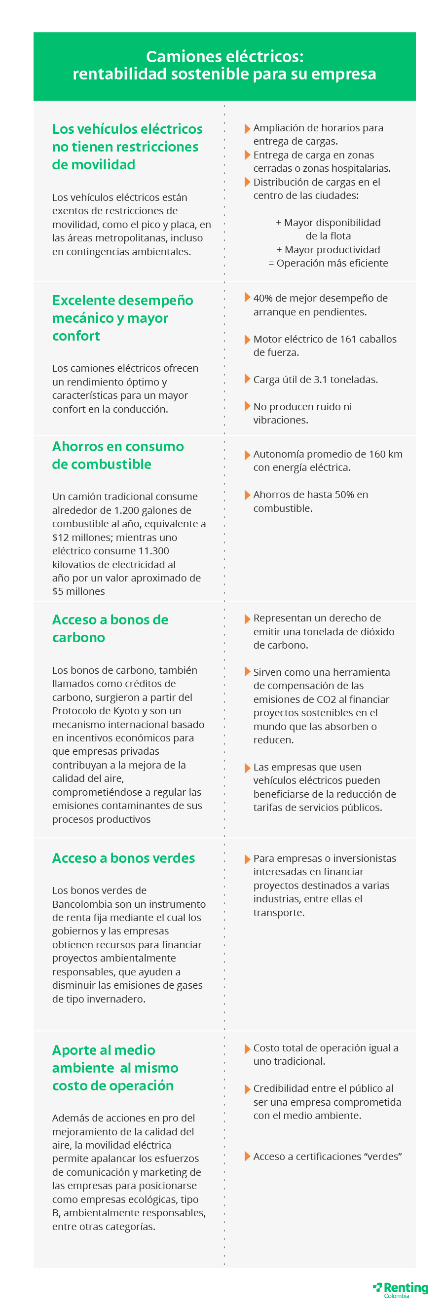 Renting Colombia - contingencia ambiental- Infografía-sep25_02_V3