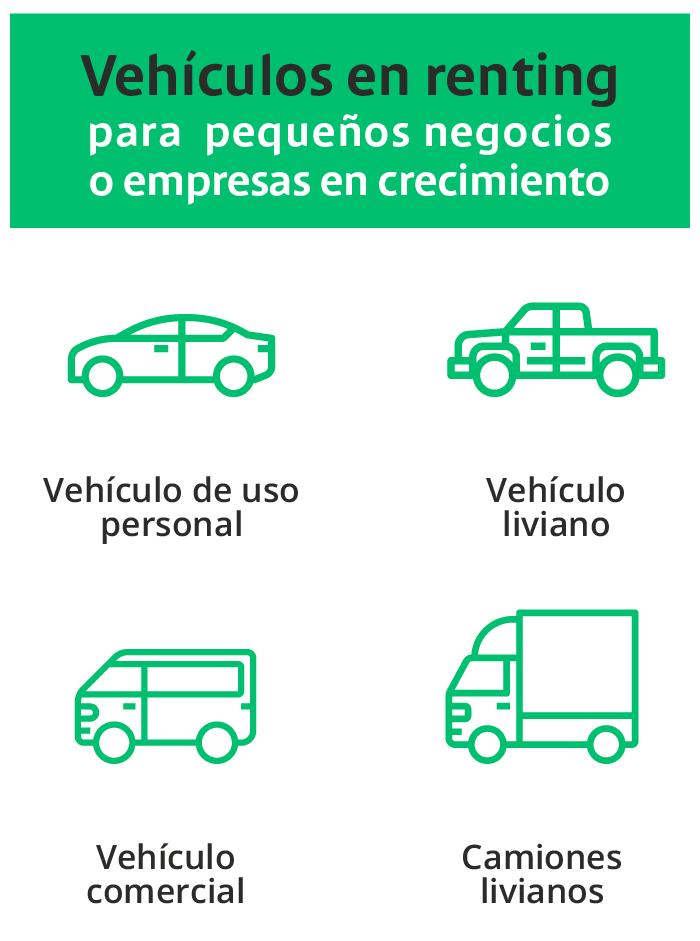 Renting-Colombia---Ventajas-renting-pequeños-negociosV2