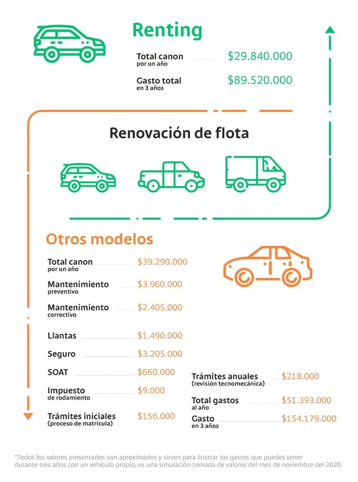 infografico-blogpost-consideracion-deuda-flota-re-q4-2020