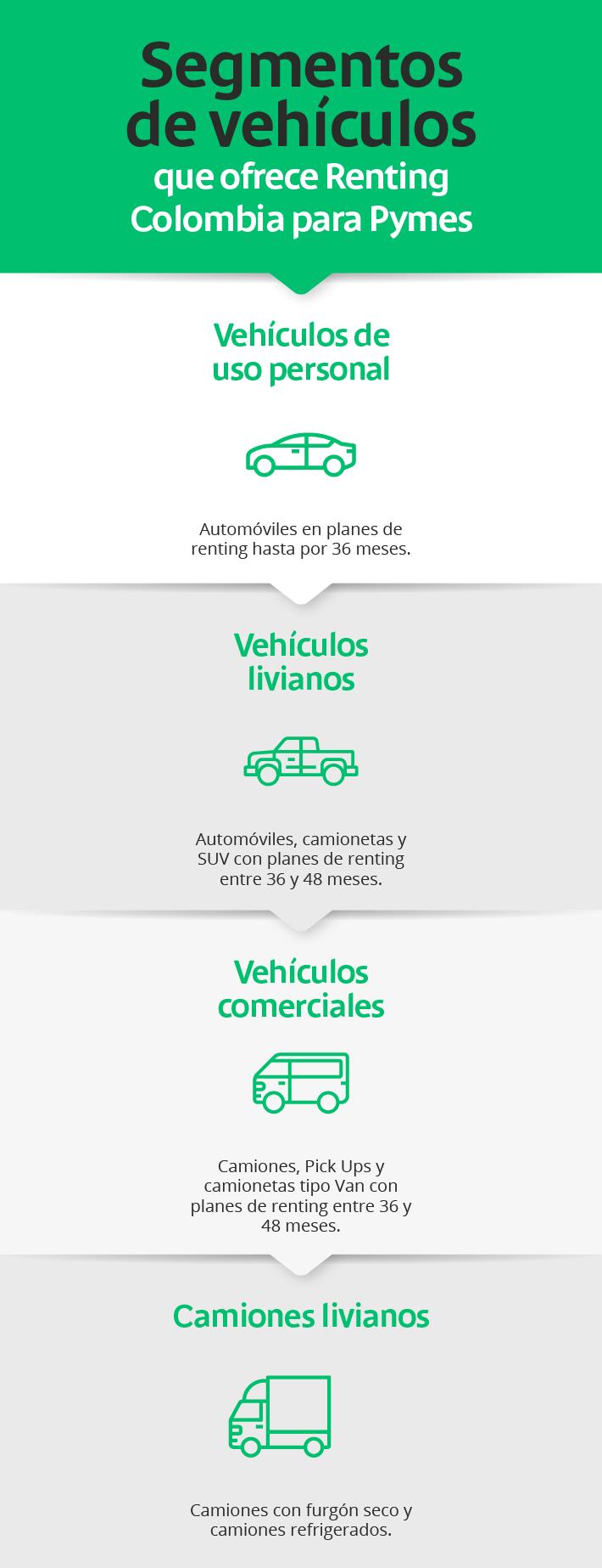 renting corporativo - segmentos de vehiculos blog-01