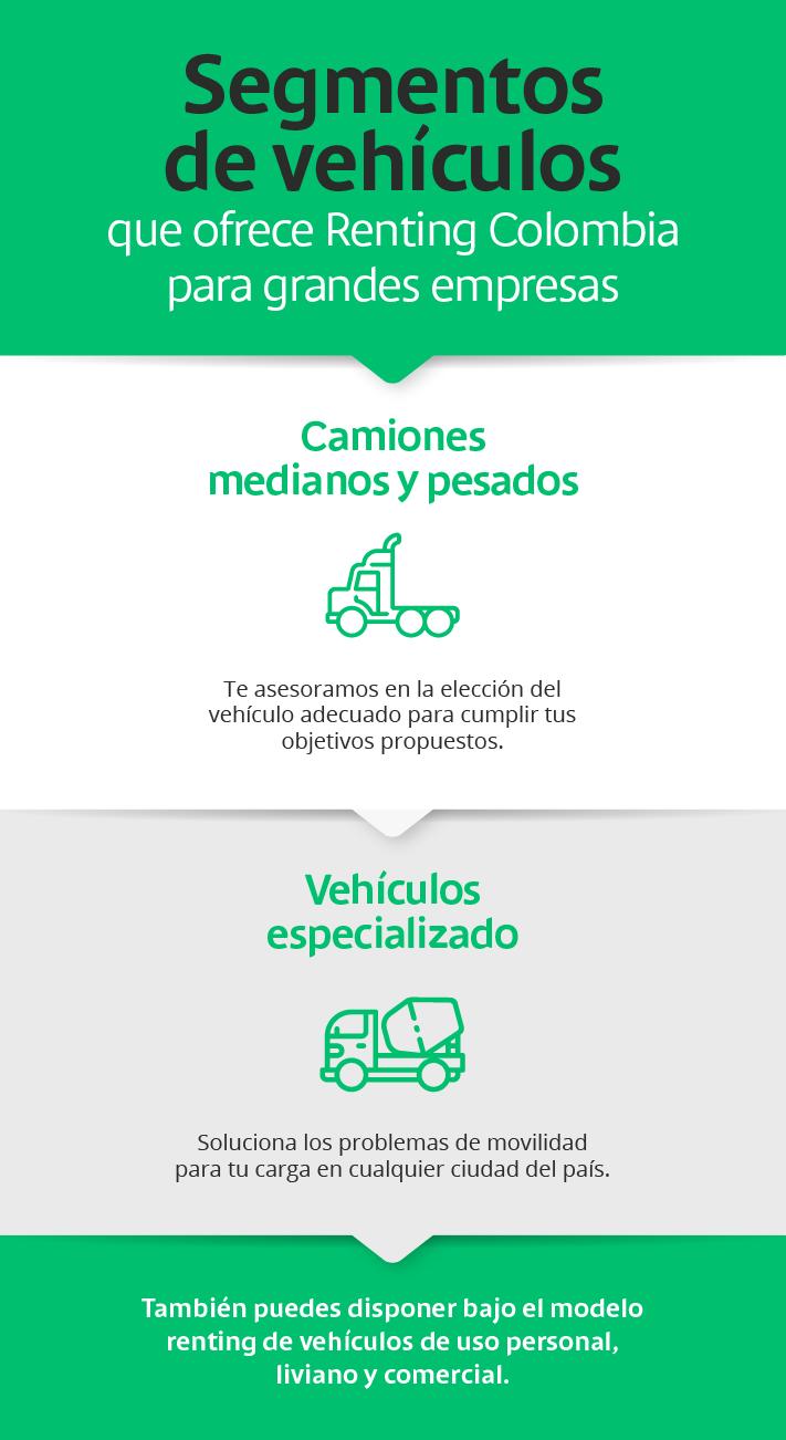 renting corporativo - segmentos de vehiculos blog-02