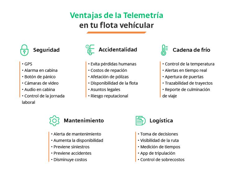 ventajas-de-la-telemetria-renting-colombiaV2